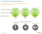 multiple-platform-video-games-usa-america-2012