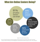 What-are-online-seniors-doing