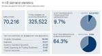 H-1B-visa-demand-2010-2011