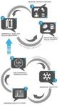 Siluria-process-Flowchart
