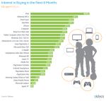 Nielsen-Holiday-Devices-Kids-6-12-USA