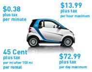car2go-cost