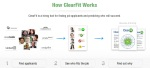 clearfit-how-works