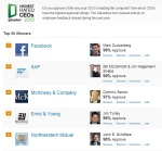 Glass-door-highest-rated-CEOs-2013