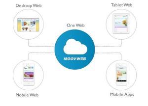 Moovweb-screenshot