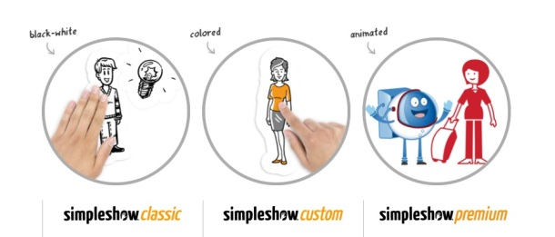 simpleshow-products