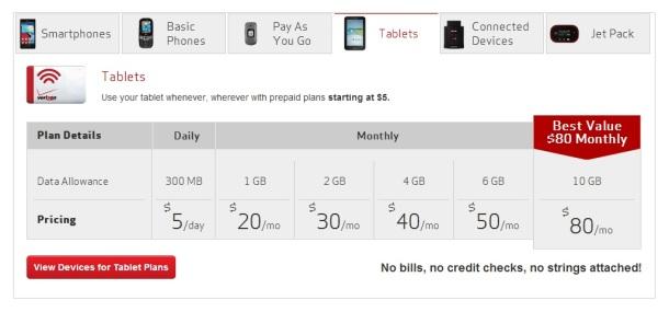 Verizon-tablet-prepaid-5-dollar-300MB