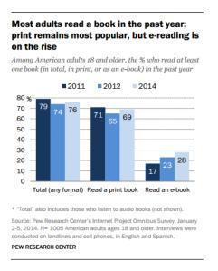 Pew-E-Reading-2011-2012-2014