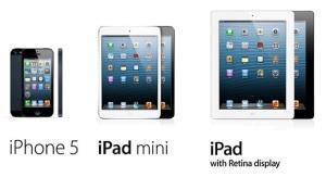 Apple-iPhone5-iPad-Mini-Konsumsi-Media-Amerika