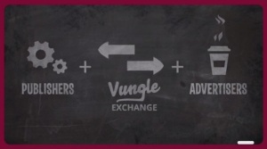 Vungle-Exchange