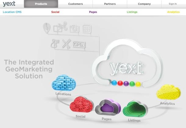 Yext-product