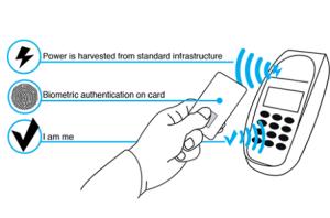 zwipe-product-illustration