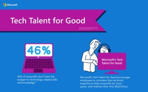 Tech-Talent-Microsoft