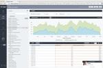 looker-explore-browser-orders-by-week-