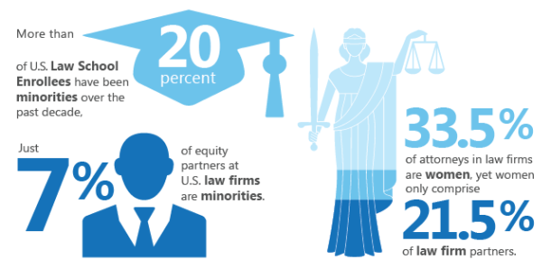 Law-Firm-Diversity-Program